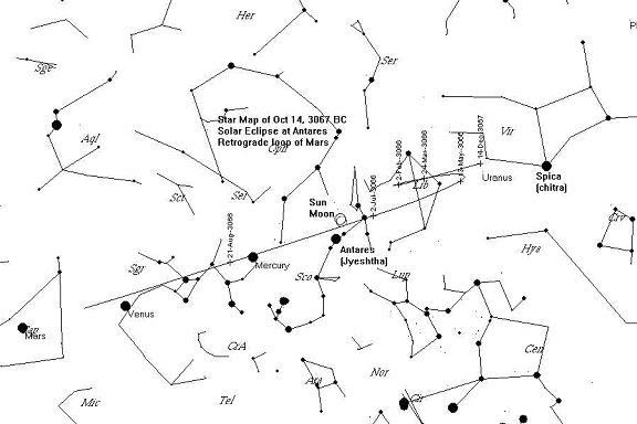 Download Astronomical Dating of the Mahabharata War