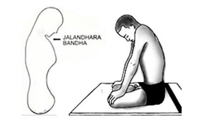 Jalandhar Bandh