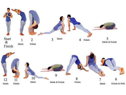 Surya Namaskar Breathing Steps